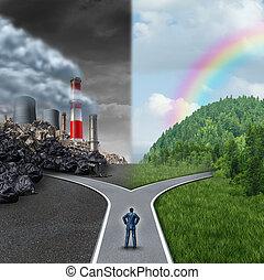 climat, choix