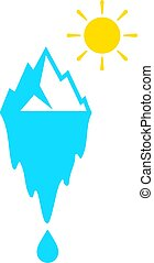 Climate change vector concept icon