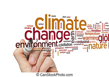 Climate change concept word cloud background