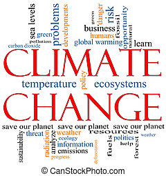 Climate Change Word Cloud concept