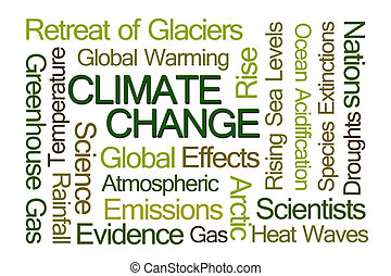 Climate Change Word Cloud on White Background