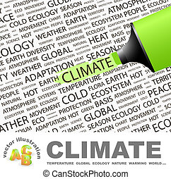 climate.