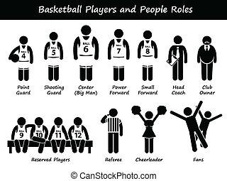 cliparts, spelaren, basket lag
