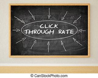 clique, através, taxa