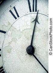 Clock Face - Detail of a clock face