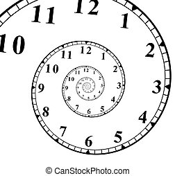 clock face with a spiral effect representing the infinite...