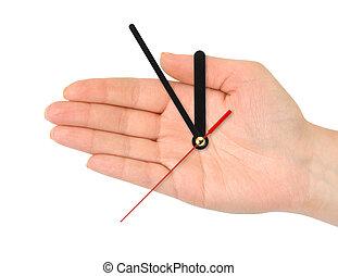 clock-hands, kéz