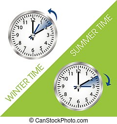 Clock showing summer and winter time