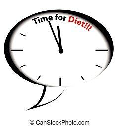 clock-time, bel, dieet