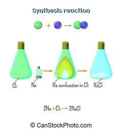 cloro, reação, gas., metal, sódio, -, químico, parte, formação, reações, 7., 1, cloreto, tipos, síntese
