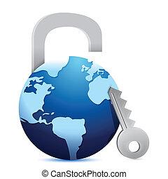 Close globe 'lock'