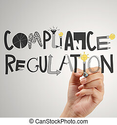 close of hand pointing to Compliance Regulation designwords as concept