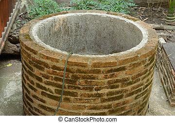 Close up Brick Well