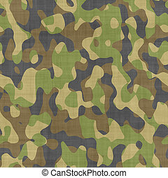 close up of camouflage pattern material or clothing