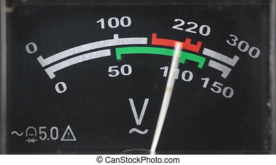 Close-up of an analog voltmeter. Measurement of mains...