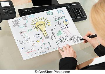 Businesswoman Drawing Diagram For Start-up Plan