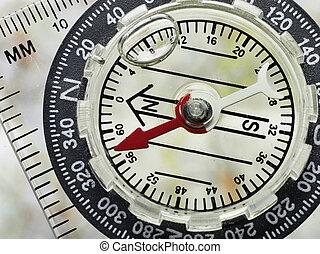 Close Up of Compass Face