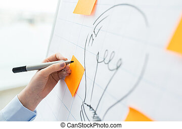 close up of hand drawing light bulb on flip chart -...