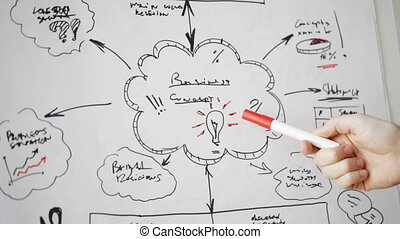 close up of man drawing business scheme at office - business...