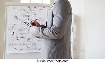 close up of man with business scheme and clipboard