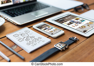 close up of on laptop, tablet pc and smartphone