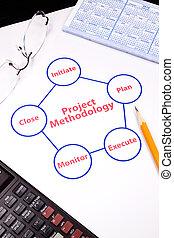 closeup, de, projeto, metodologia, volta
