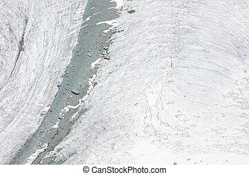 Closeup of a glacier