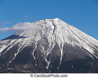 Closeup of the top of Mt. Fuji