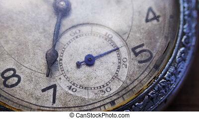 Closeup of vintage pocket clock