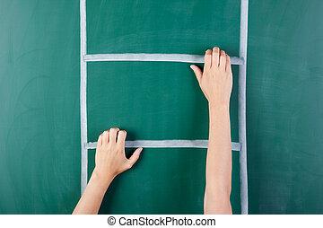 woman's hand climbing ladder drawn on green board - Closeup...