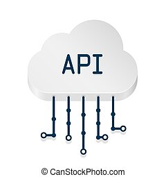 Cloud API 3D sign technology. - Cloud API 3D sign technology...