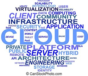Cloud computing - A word cloud of cloud computing