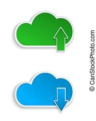 cloud computing and file sharing