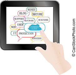 cloud computing and touch pad concept. hand touch the cloud....