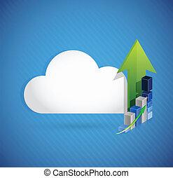 cloud computing business concept illustration