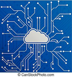 Cloud Computing Circuit