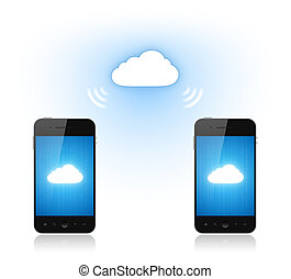 Cloud Computing Communication - Communication between two...