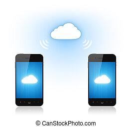 Cloud Computing Communication - Communication between two...