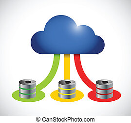 cloud computing computer servers color connection. illustration design over a white background