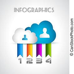 Cloud Computing concept background