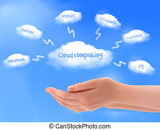 Cloud computing concept. Hands with blue sky and white...