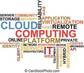 Cloud computing concept tags cloud
