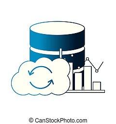 cloud computing database center statistics chart