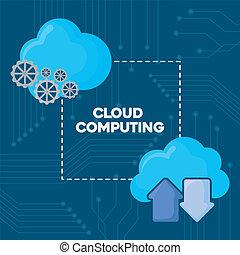 Cloud computing design - cloud computing design with cloud...