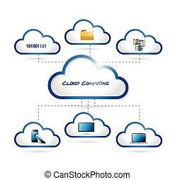 cloud computing diagram connection concept