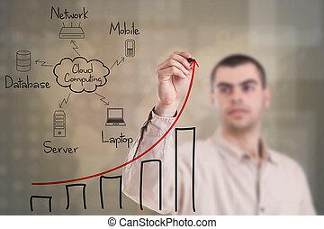 Cloud computing diagram - Man drawing a cloud computing...