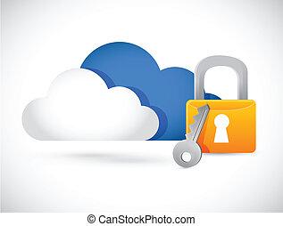 cloud computing illustration lock illustration