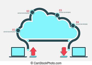 Cloud computing infographic vector illustration. Eps10...