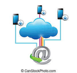 cloud computing internet network concept