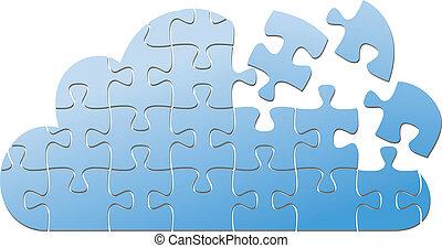 Cloud computing IT puzzle solution